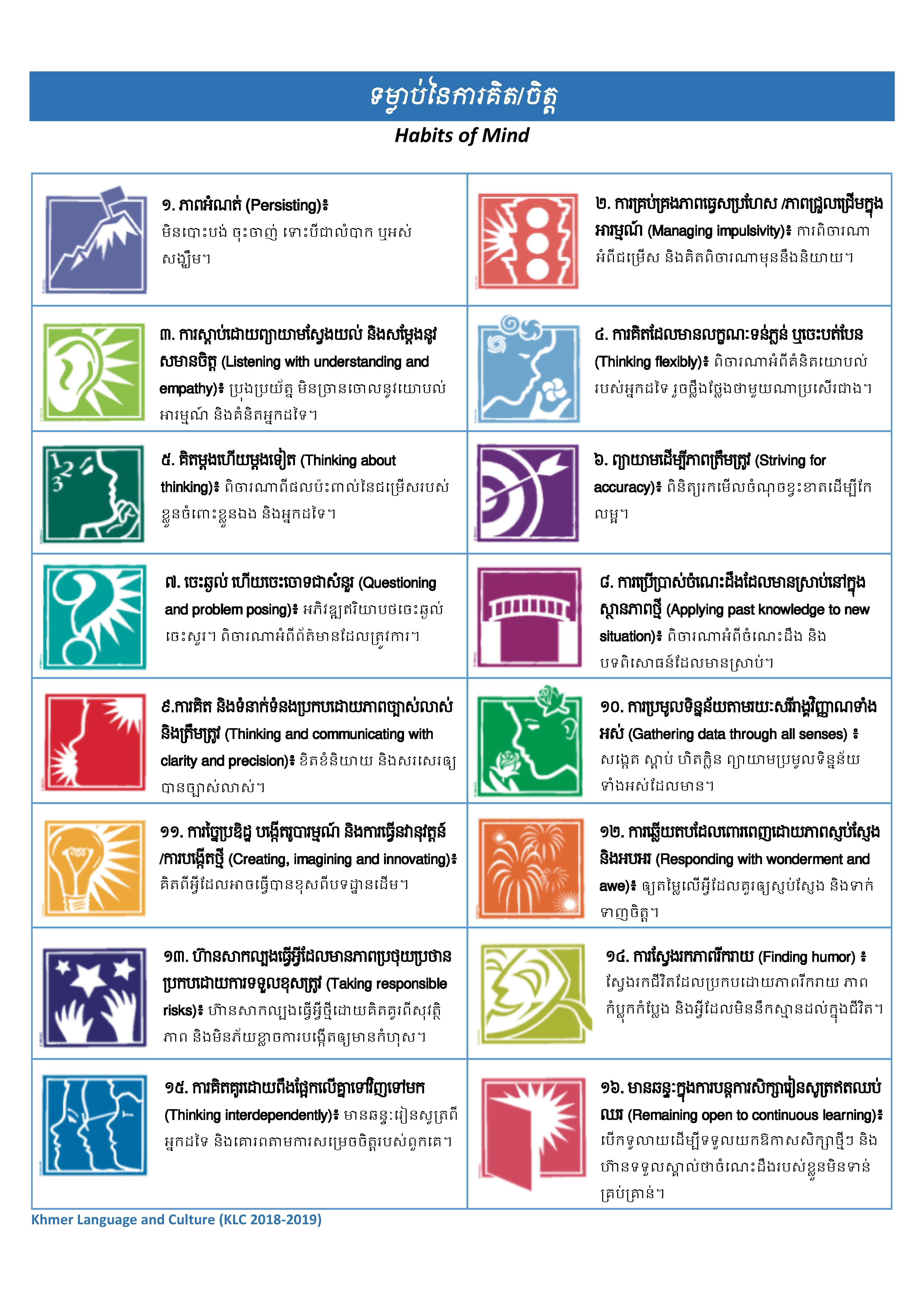 hom   languages  institute  habits  mind